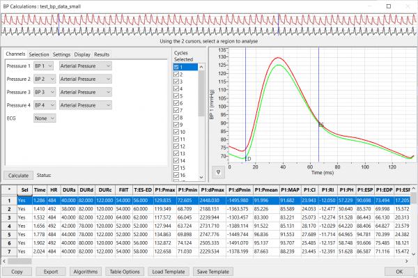 applications - bp-analysis-ch