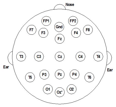 applications - eeg-electrode-location-1