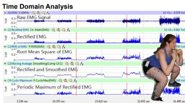 LabScribe EMG Analysis