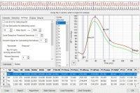 Blood Pressure Analysis