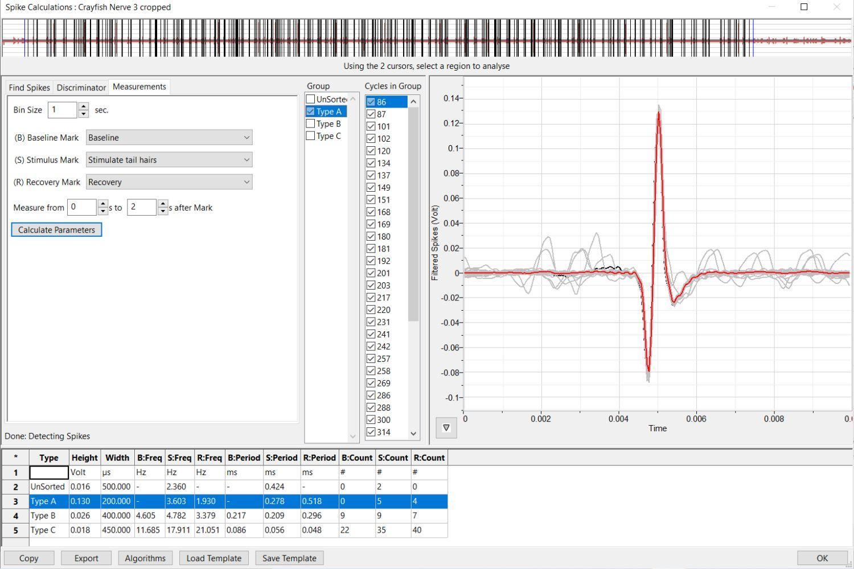 spike sorting average spike
